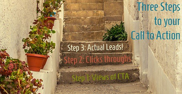 Cultivate Web Design | Harvest Your Online Potential | CTA Three Steps